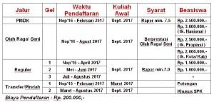 jadual-pendaftaran-3